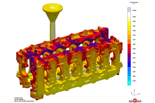 Specialized software with simulation of die filling and solidification processes